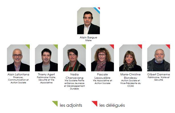 Maire-adjoints-Délégués-2016